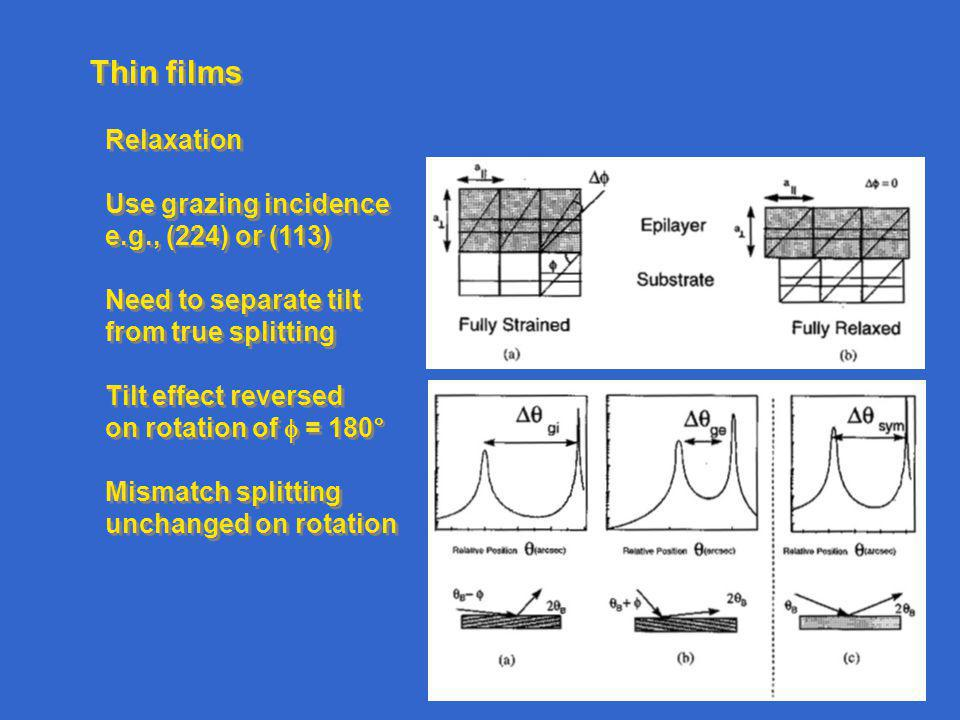 Thin films Relaxation Use grazing incidence e.g., (224) or (113)