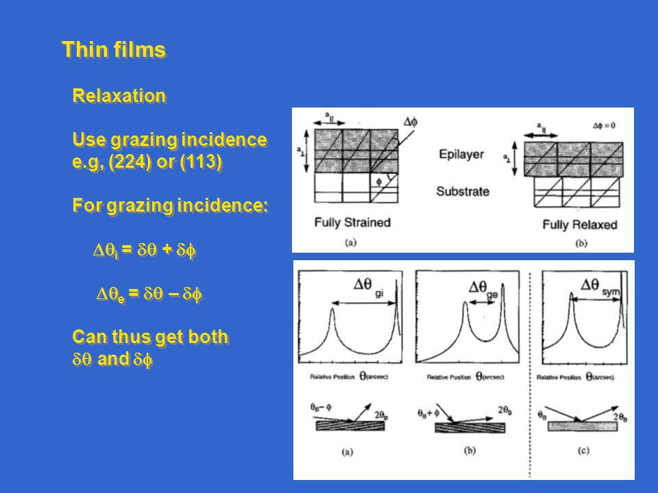 Thin films Relaxation Use grazing incidence e.g, (224) or (113)