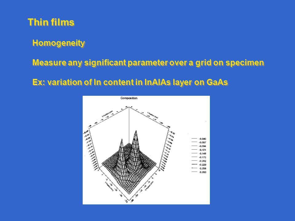 Thin films Homogeneity