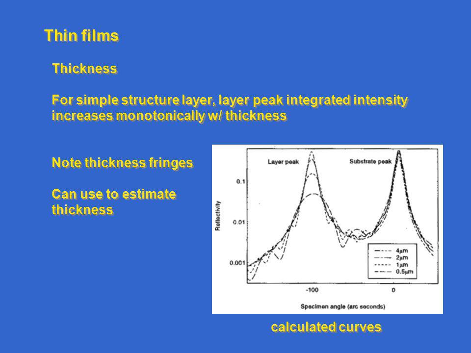Thin films Thickness. For simple structure layer, layer peak integrated intensity increases monotonically w/ thickness.