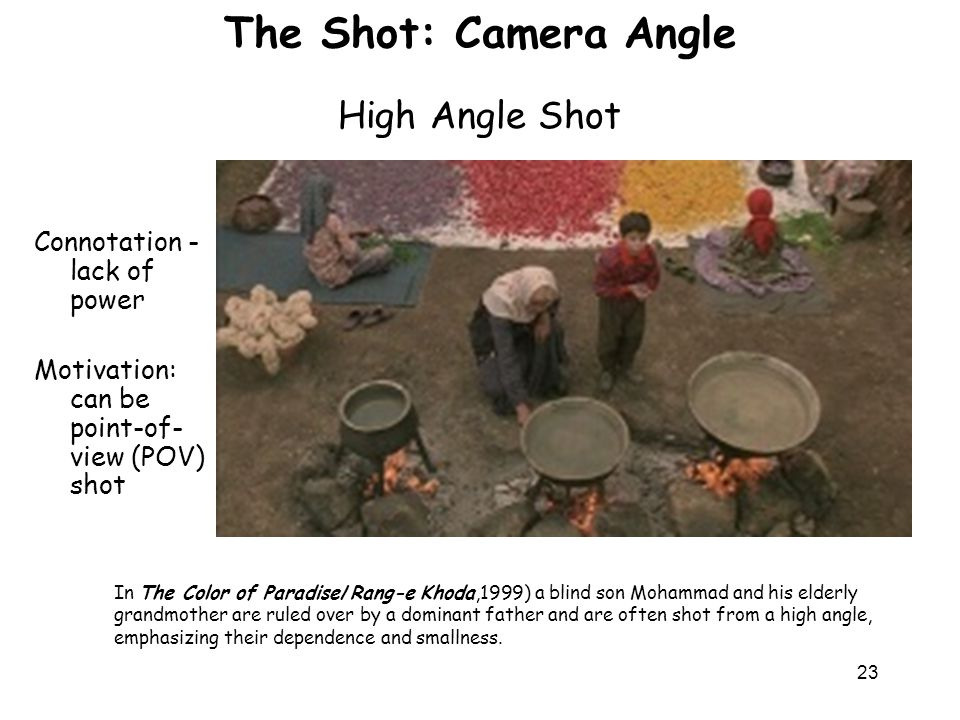 The Shot: Camera Angle High Angle Shot Connotation - lack of power