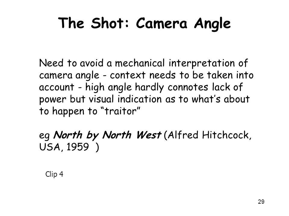 The Shot: Camera Angle