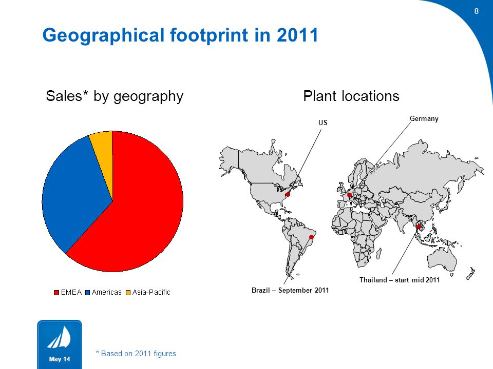 Geographical footprint in 2011