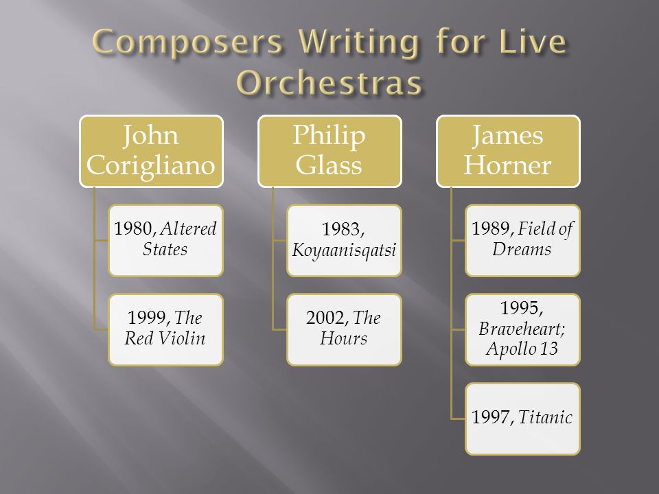 Composers Writing for Live Orchestras