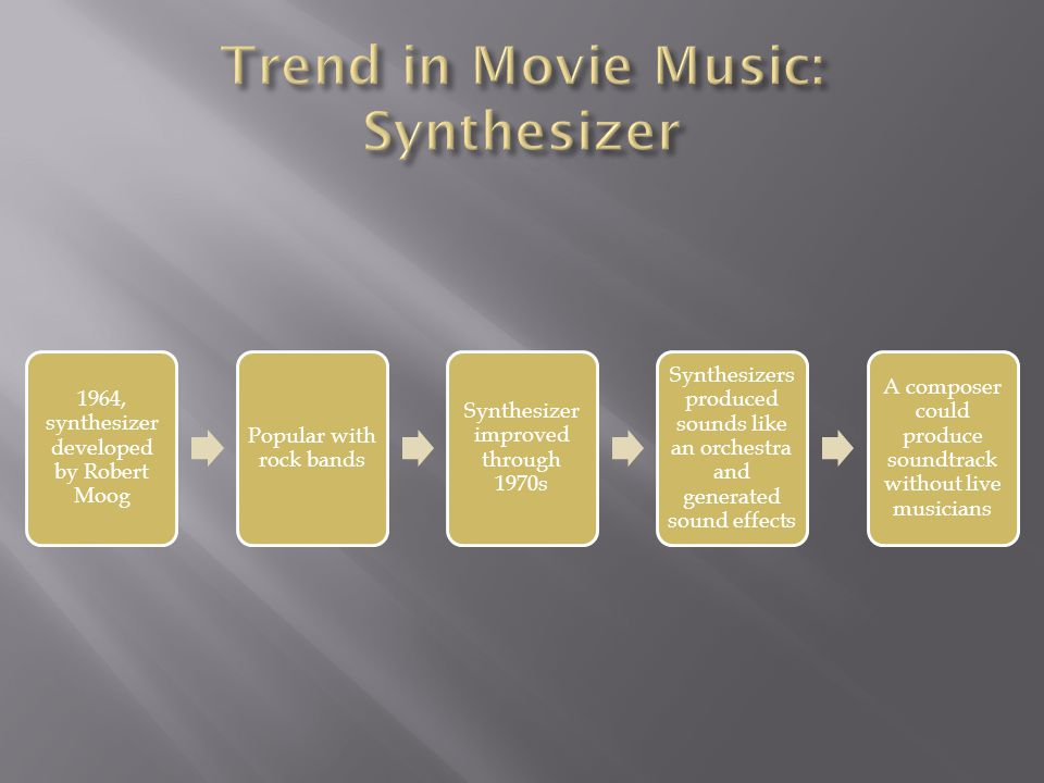Trend in Movie Music: Synthesizer