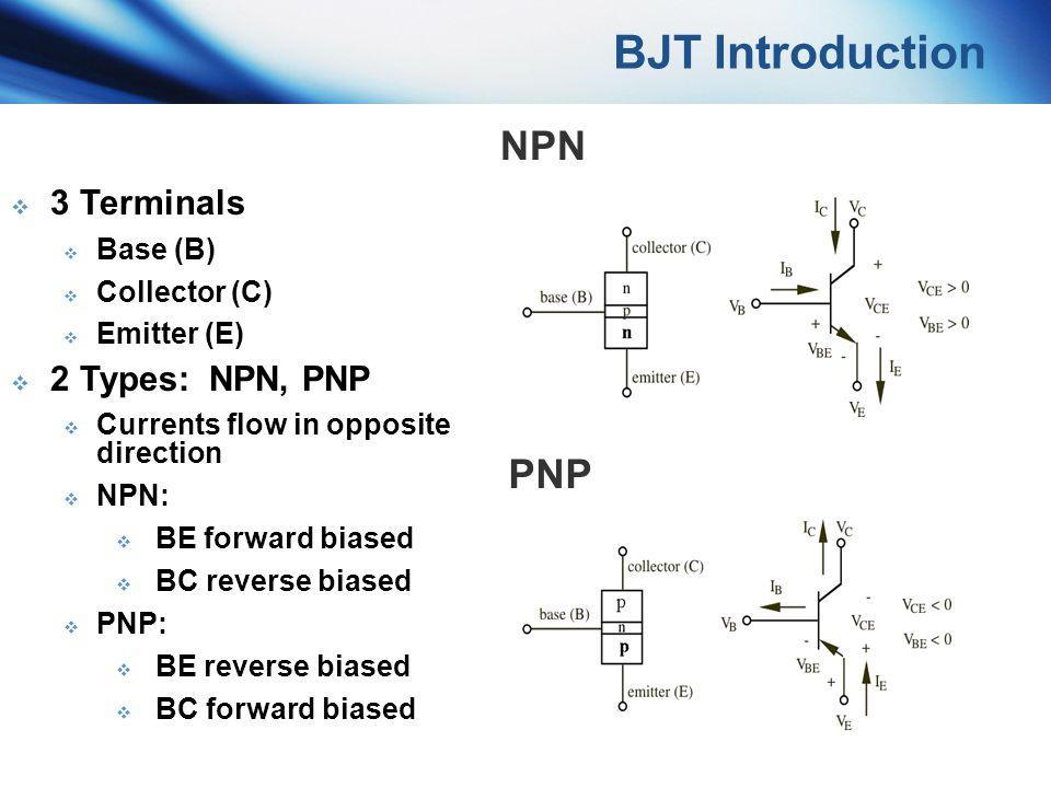 BJT Introduction NPN PNP 3 Terminals 2 Types: NPN, PNP Base (B)