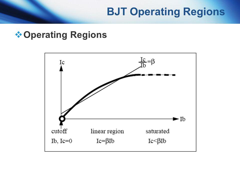 BJT Operating Regions Operating Regions