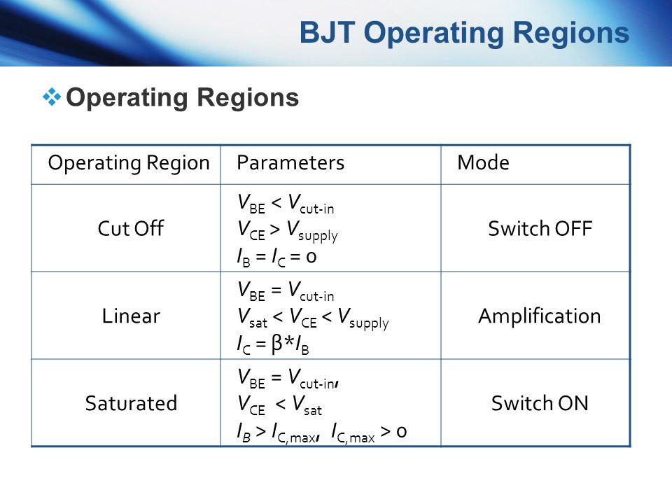 BJT Operating Regions Operating Regions Operating Region Parameters