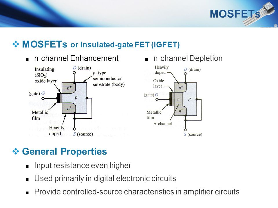 MOSFETs MOSFETs or Insulated-gate FET (IGFET) General Properties
