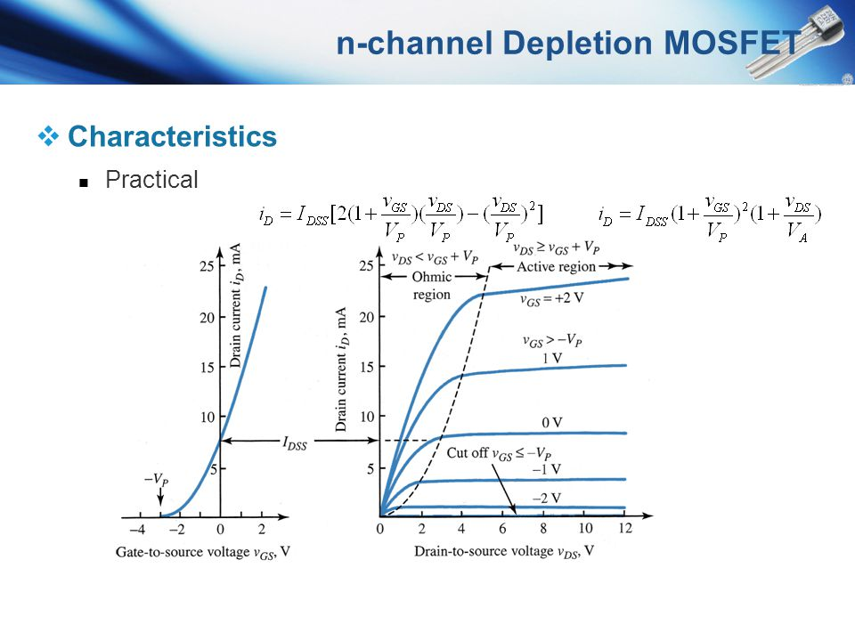 n-channel Depletion MOSFET