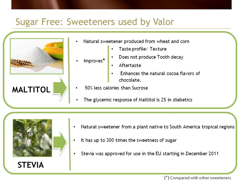 Sugar Free: Sweeteners used by Valor