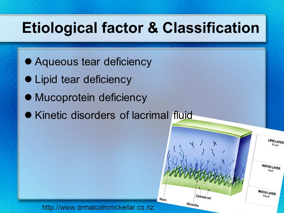 Etiological factor & Classification