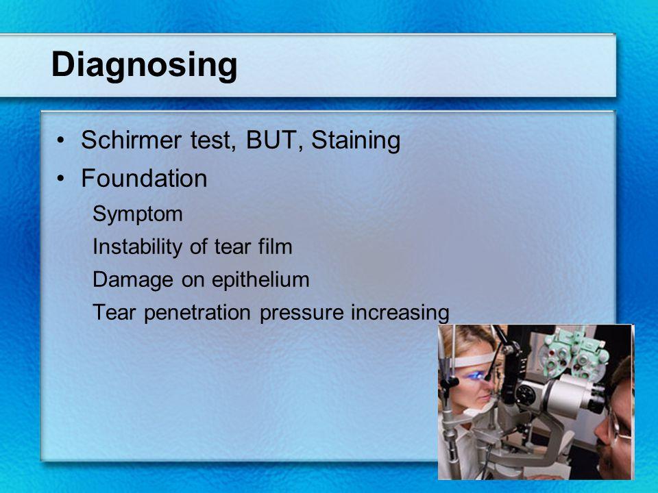 Diagnosing Schirmer test, BUT, Staining Foundation Symptom
