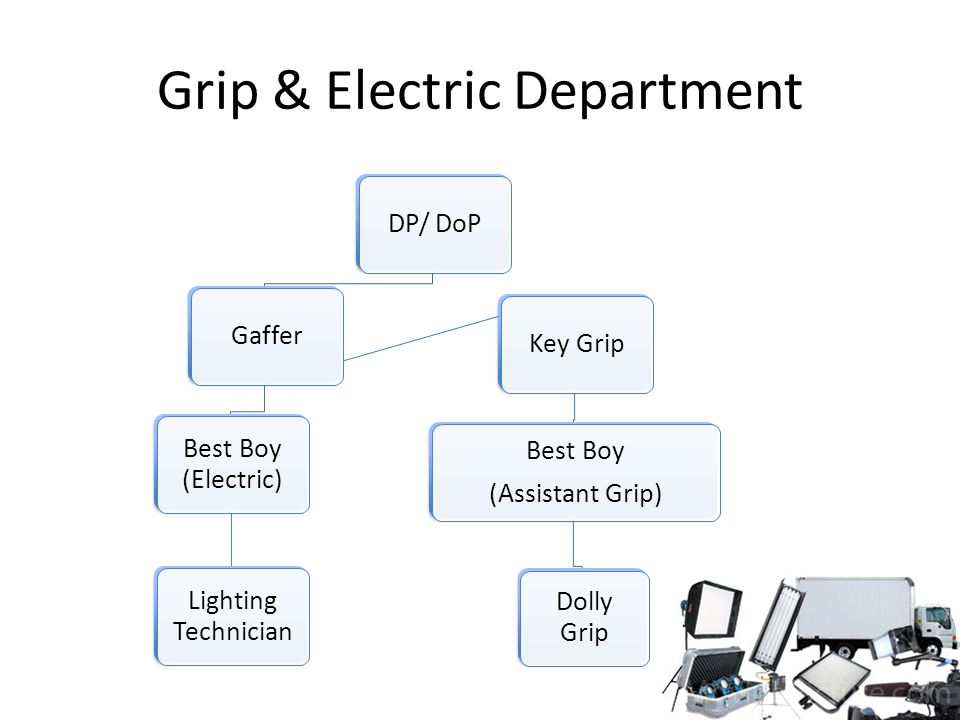 Grip & Electric Department