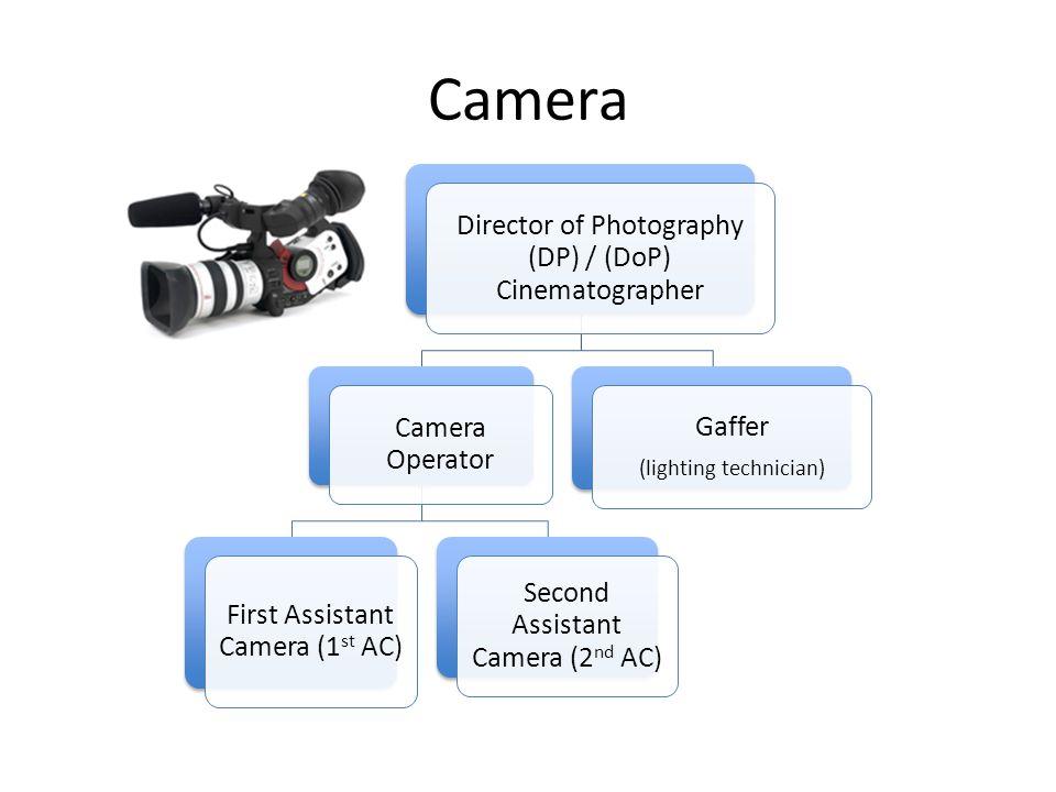 Camera Gaffer (lighting technician)