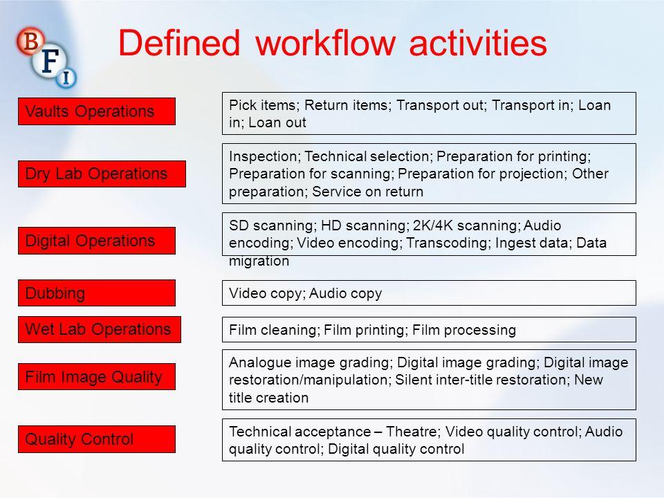 Defined workflow activities