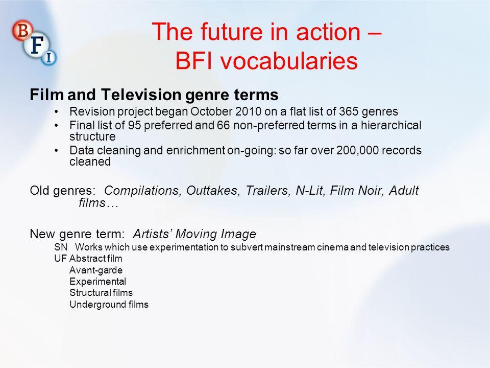 The future in action – BFI vocabularies