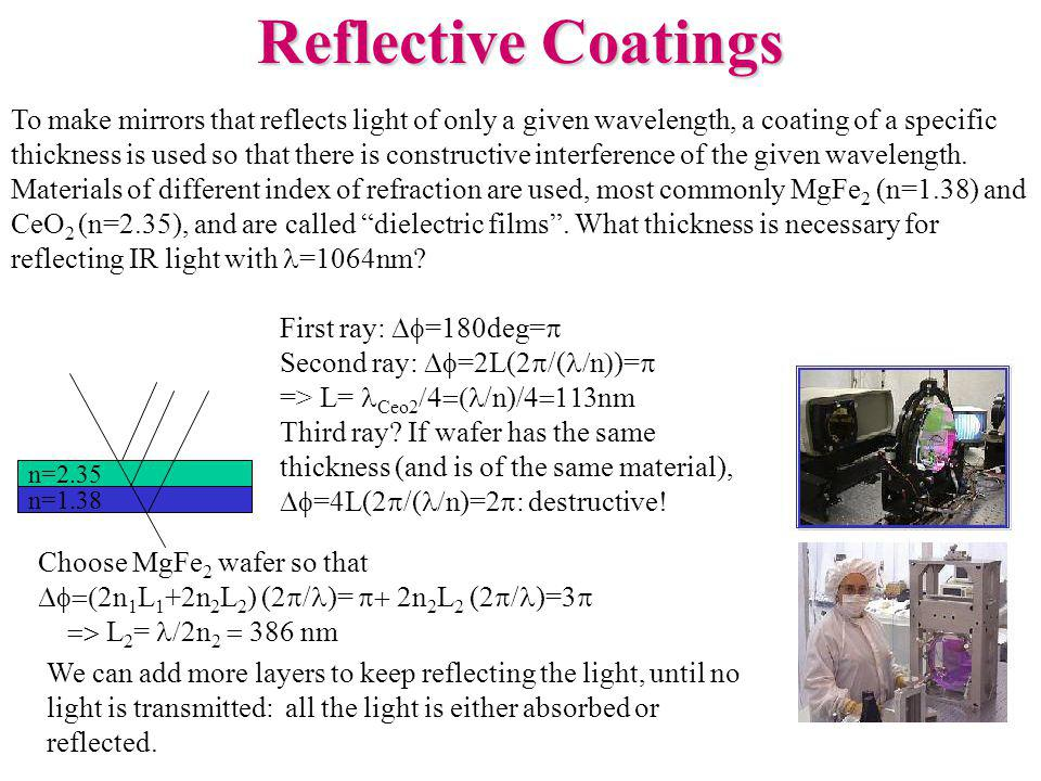 Reflective Coatings
