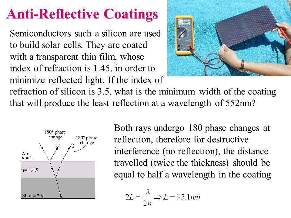 Anti-Reflective Coatings