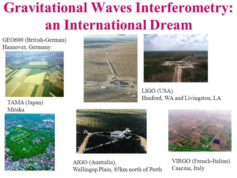 Gravitational Waves Interferometry: an International Dream