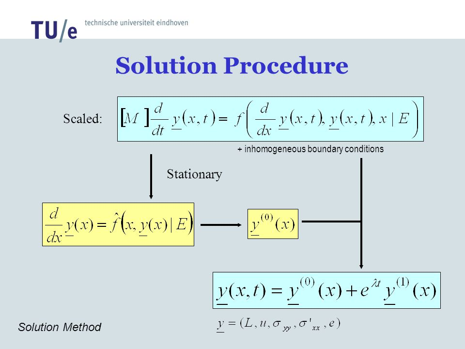 Solution Procedure Scaled: Stationary Solution Method