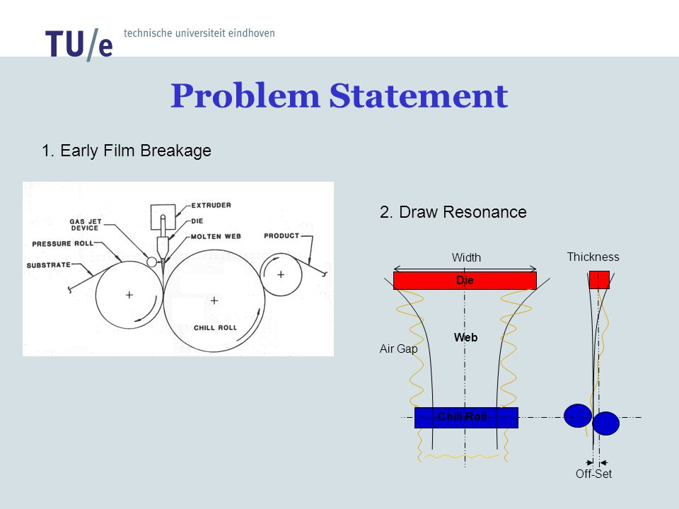 Problem Statement 1. Early Film Breakage 2. Draw Resonance Air Gap