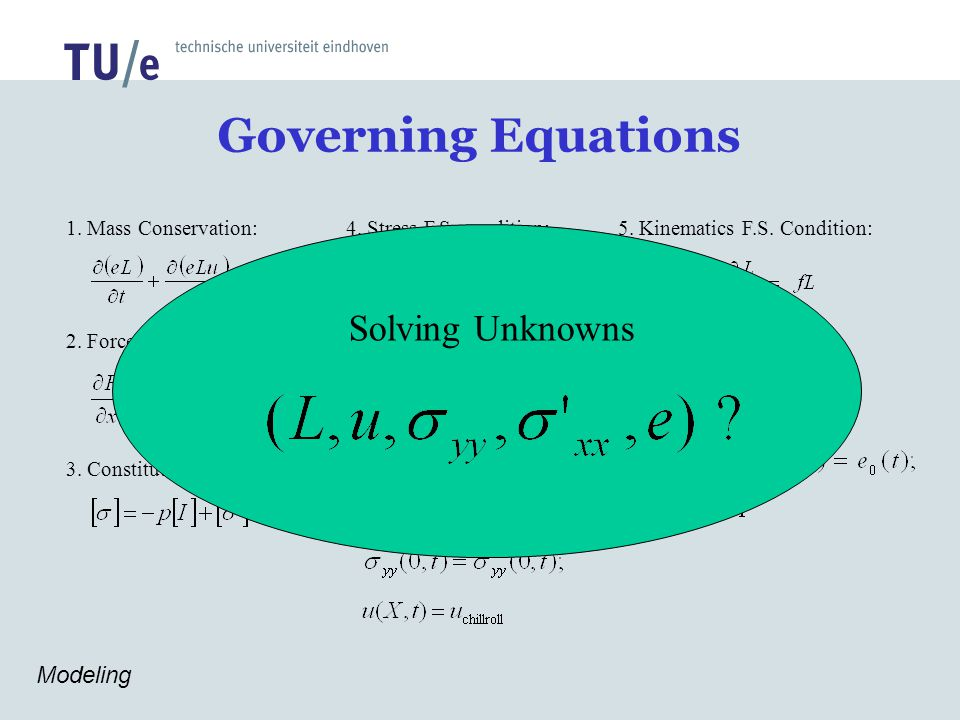 Governing Equations Solving Unknowns Modeling 1. Mass Conservation: