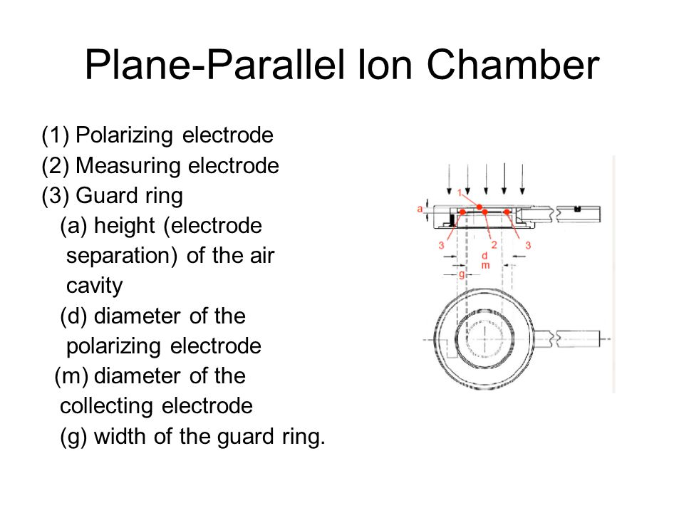 Plane-Parallel Ion Chamber