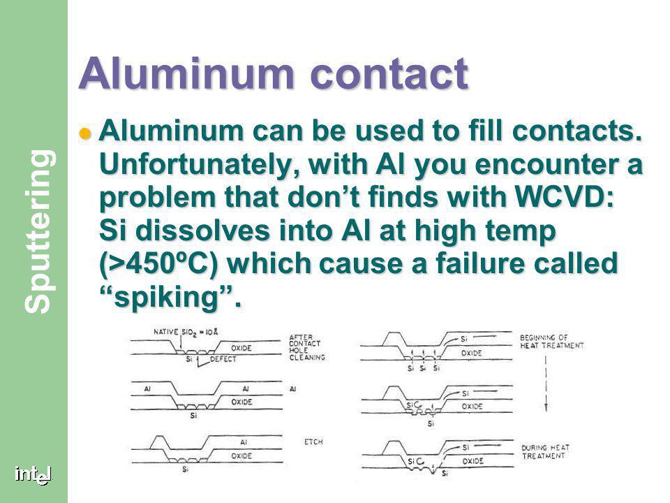 Aluminum contact