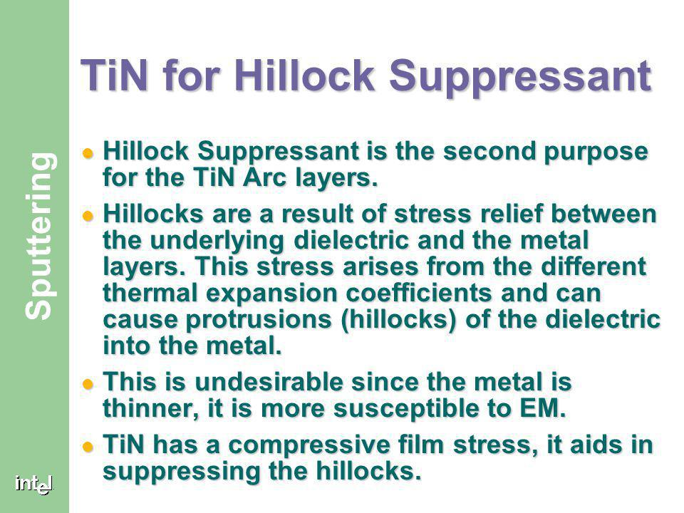 TiN for Hillock Suppressant