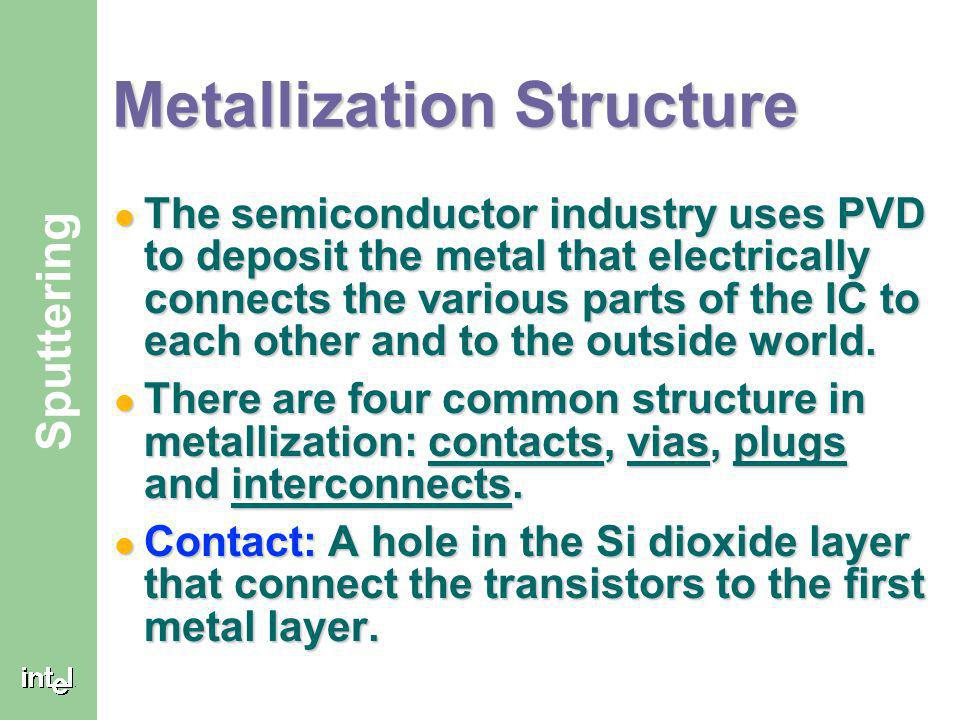 Metallization Structure