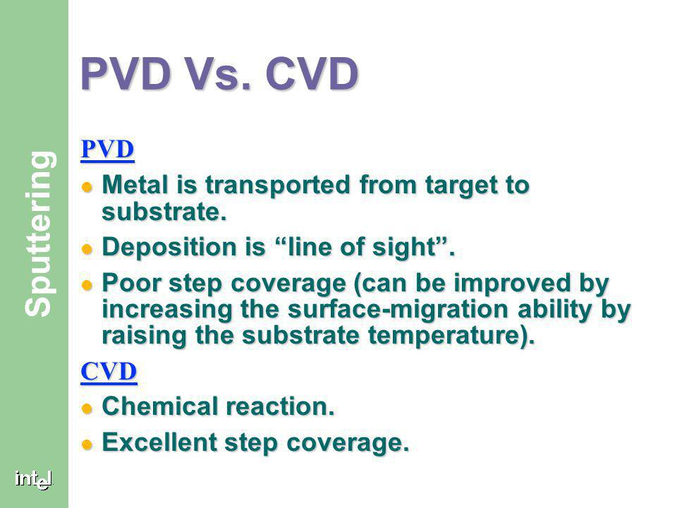 PVD Vs. CVD PVD Metal is transported from target to substrate.