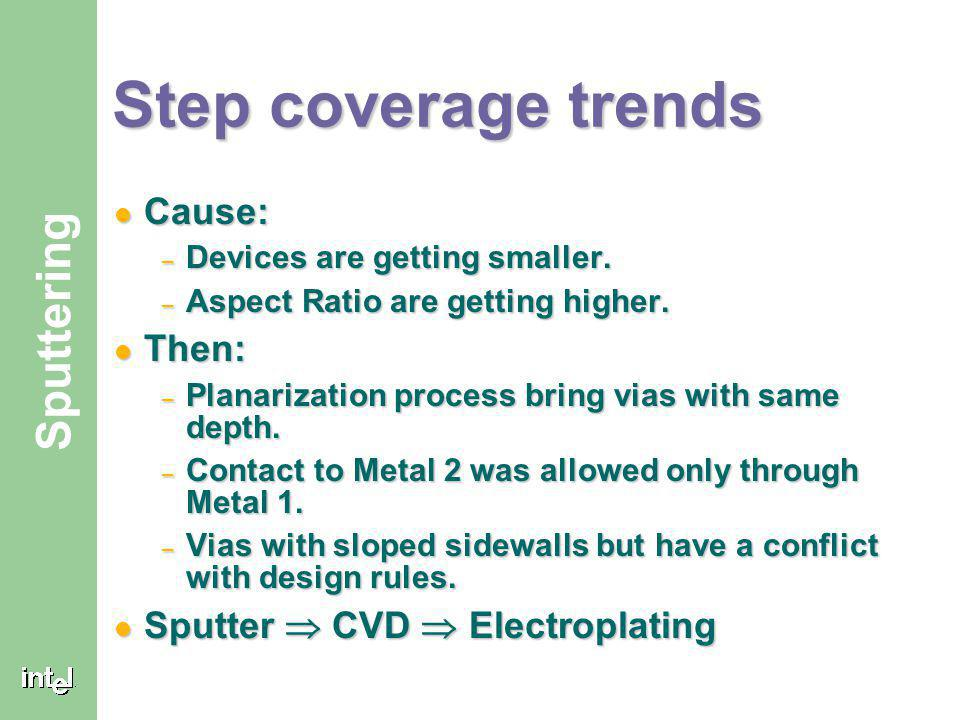 Step coverage trends Cause: Then: Sputter  CVD  Electroplating