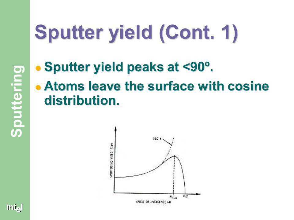Sputter yield (Cont. 1) Sputter yield peaks at <90º.