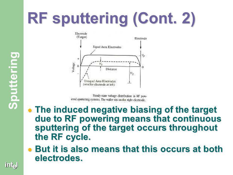 RF sputtering (Cont. 2)