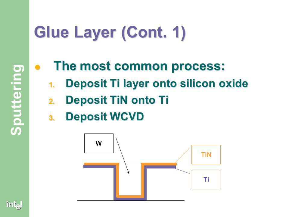 Glue Layer (Cont. 1) The most common process: