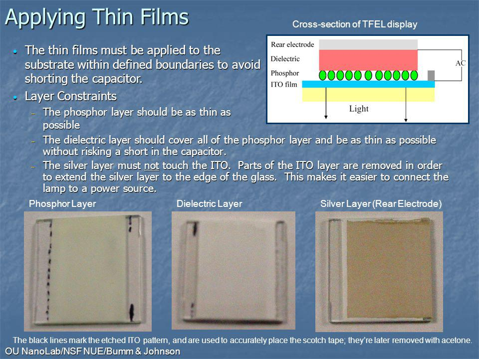 Applying Thin Films Cross-section of TFEL display.