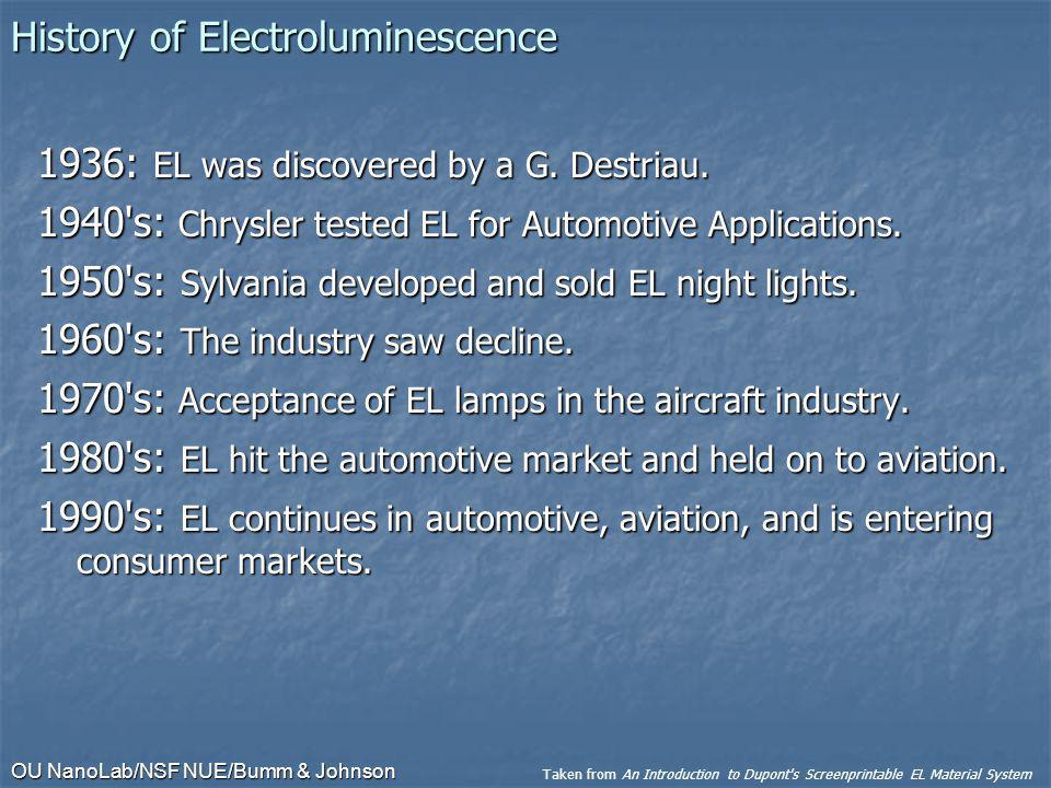 History of Electroluminescence