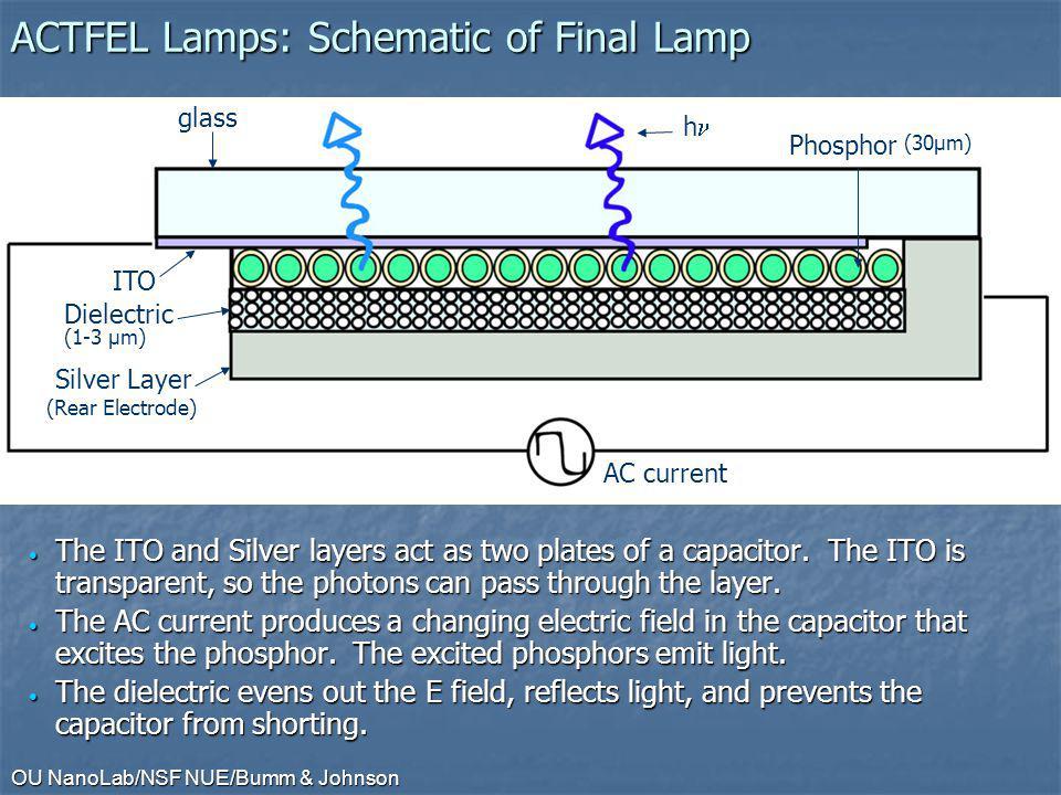 ACTFEL Lamps: Schematic of Final Lamp