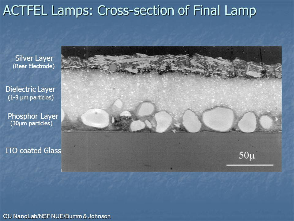 ACTFEL Lamps: Cross-section of Final Lamp