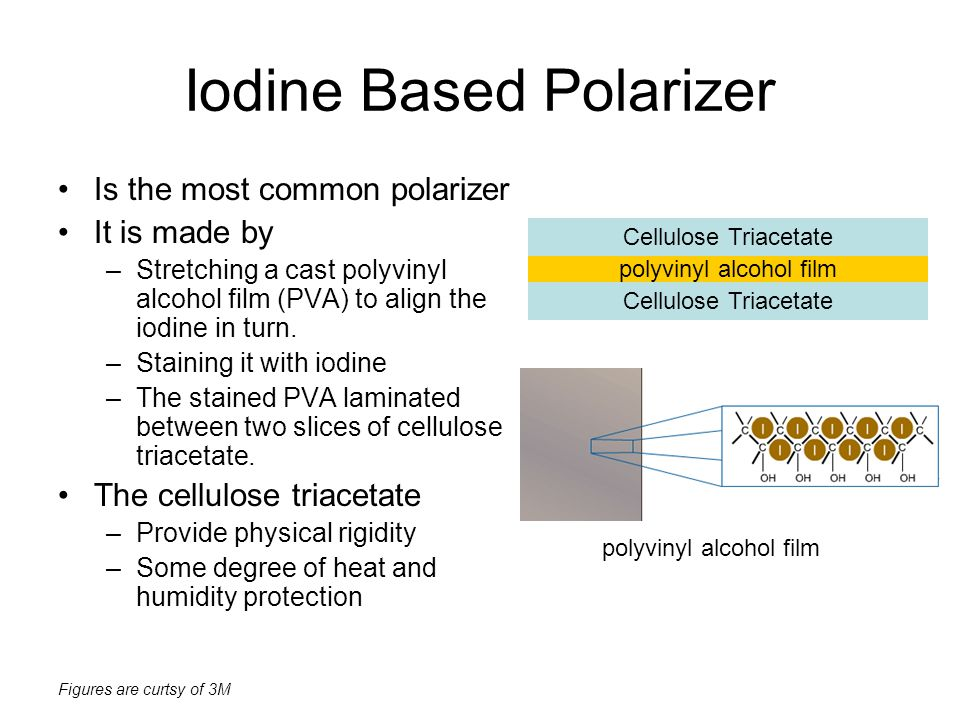 Iodine Based Polarizer