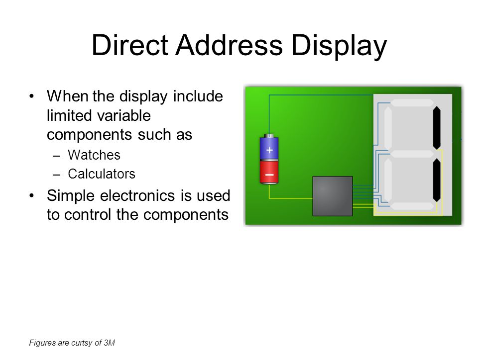 Direct Address Display