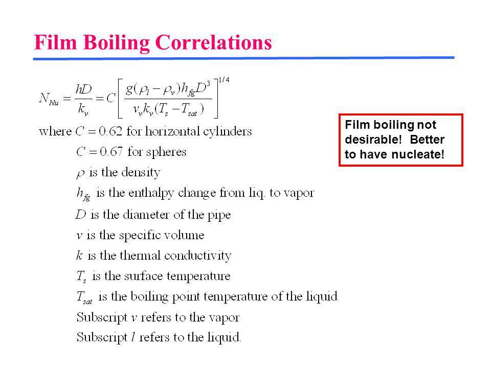 Film Boiling Correlations