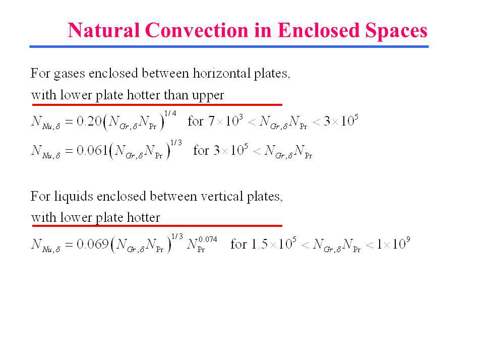 Natural Convection in Enclosed Spaces