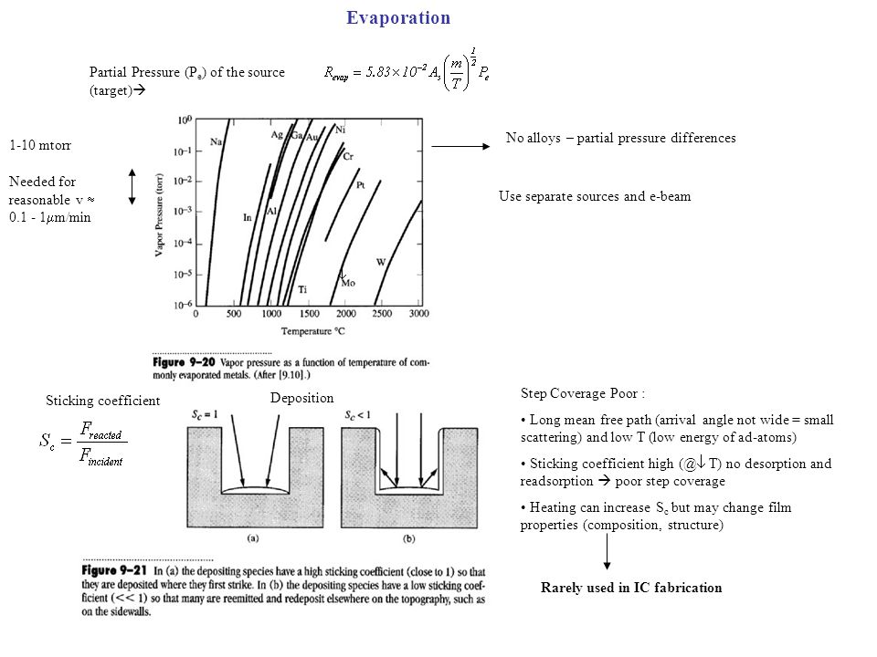 Evaporation Partial Pressure (Pe) of the source (target)