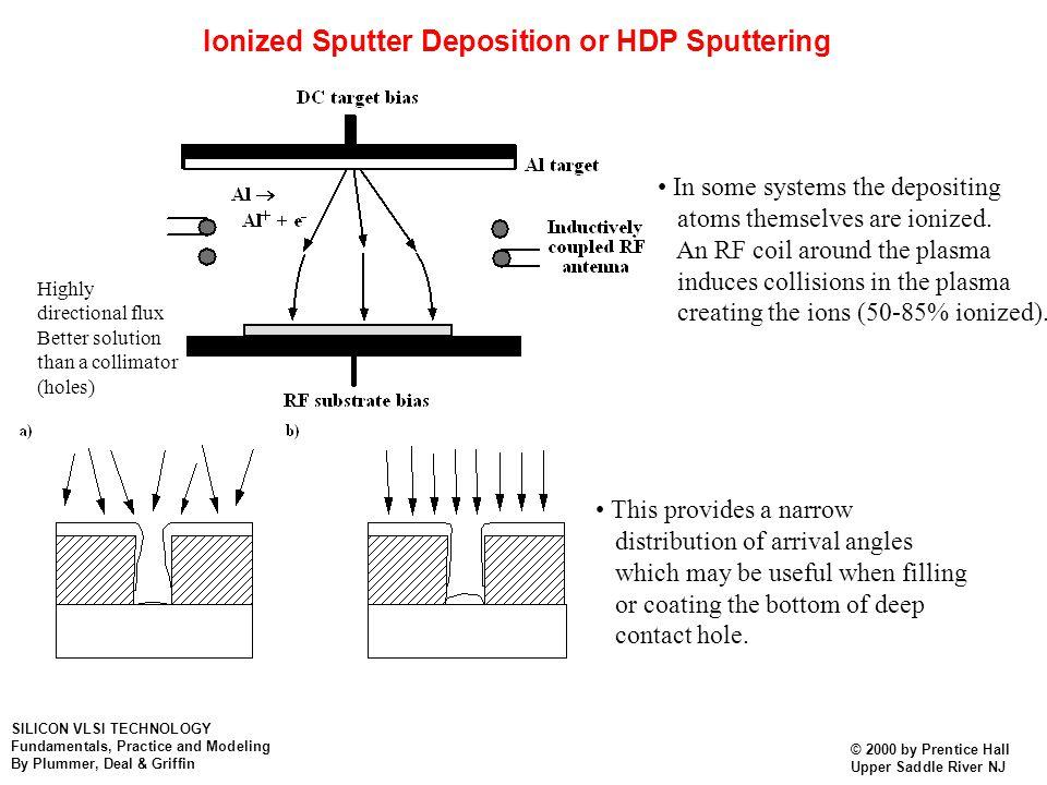 Ionized Sputter Deposition or HDP Sputtering