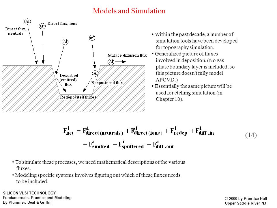 Models and Simulation (14) • Within the past decade, a number of