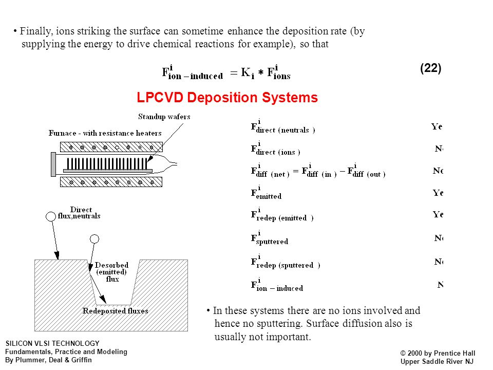LPCVD Deposition Systems