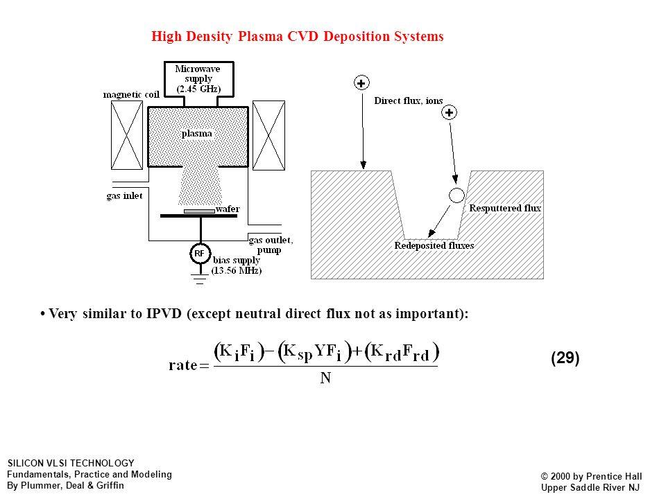 (29) High Density Plasma CVD Deposition Systems