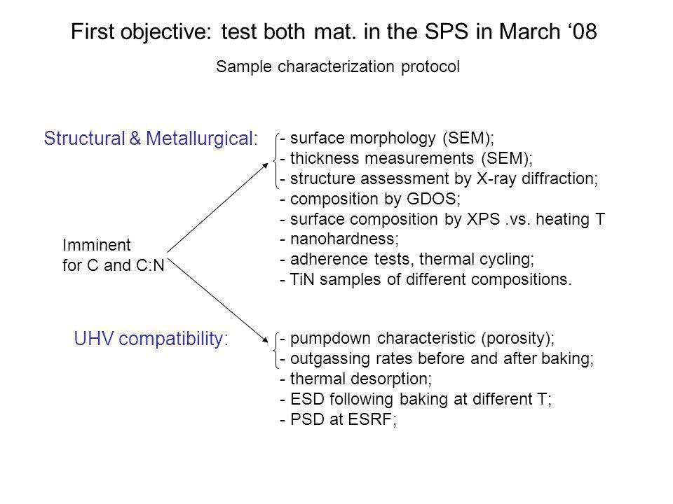 First objective: test both mat. in the SPS in March '08